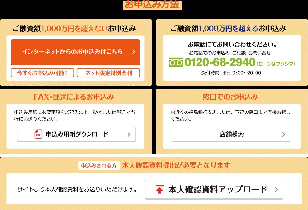 福島 銀行 マイカー ローン
